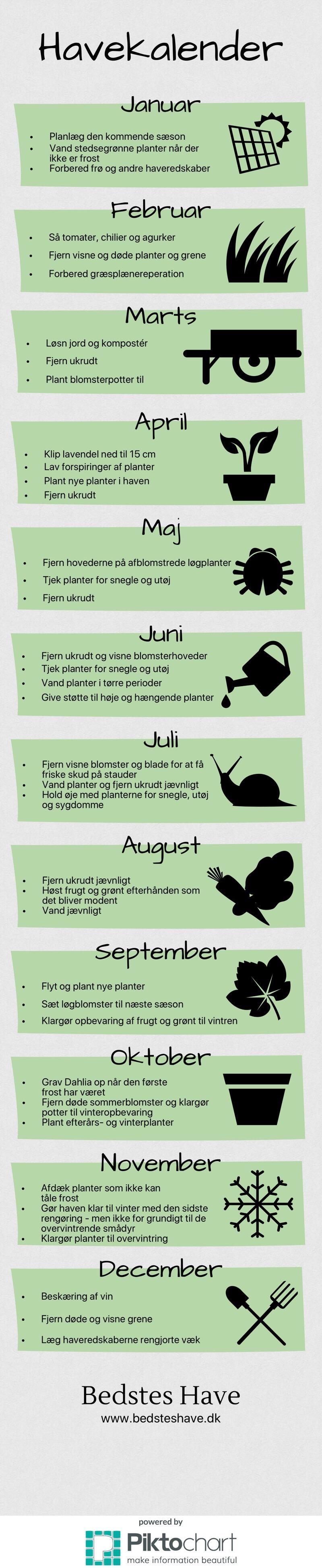 Havesæsonkalender